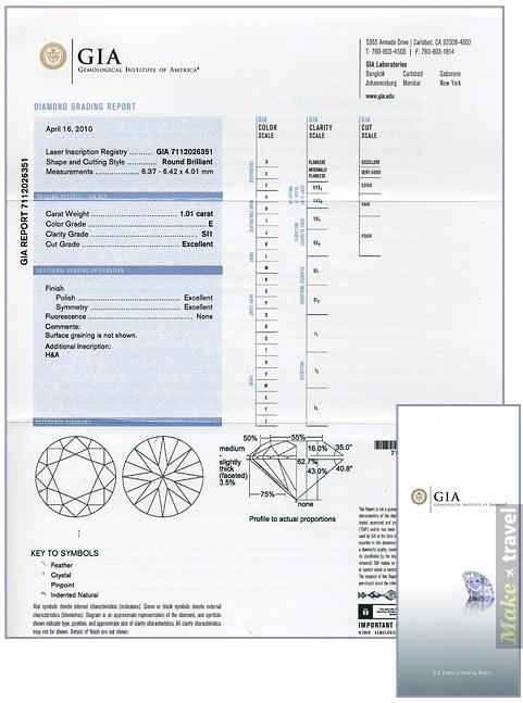 паспорт гемонологического института GIA
