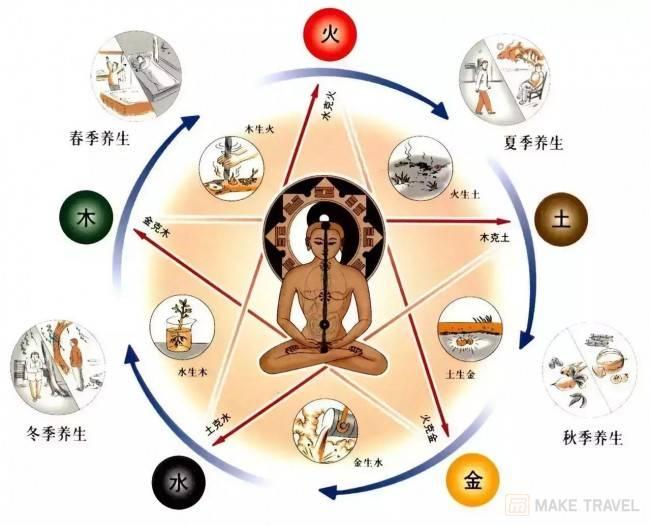 Центр Традиционной Китайской Медицины